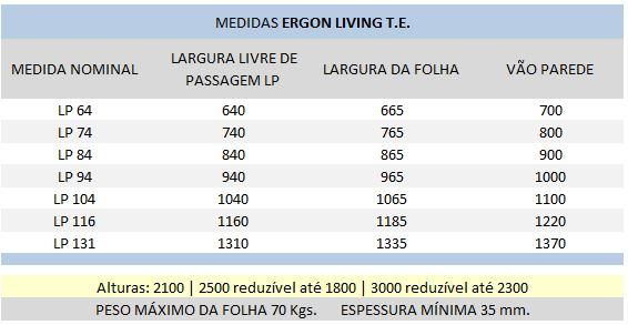 tabela-ERGON