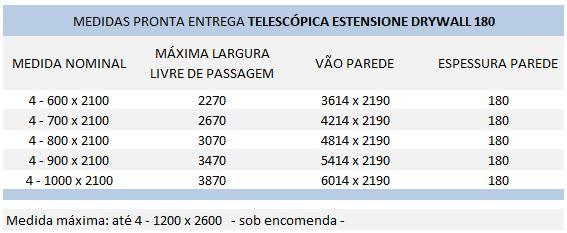 tabela-TELESCOPICO-ESETNSIONE-DRYWALL